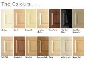 beech cabinet doors wood door options