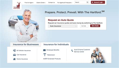 the hartford house insurance top 125 reviews and complaints about aarp hartford homeowners insurance