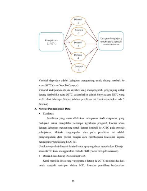 Riset Bisnis makalah metode riset bisnis