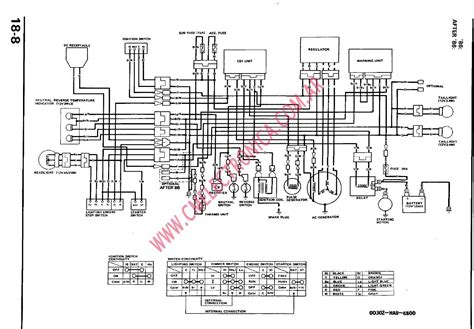 honda fourtrax 300 wiring harness diagram get free image