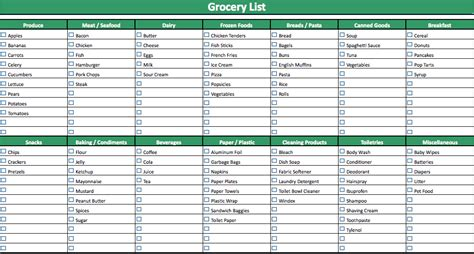 recipes and rants grocery list template