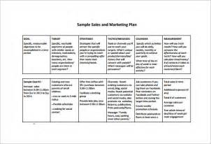Marketing And Sales Strategy Template by Sales Plan Template 8 Free Word Pdf Documents Downoad
