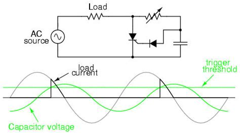 current waveform across capacitor assuming there is periodically enough voltage across the capacitor to trigger the scr the