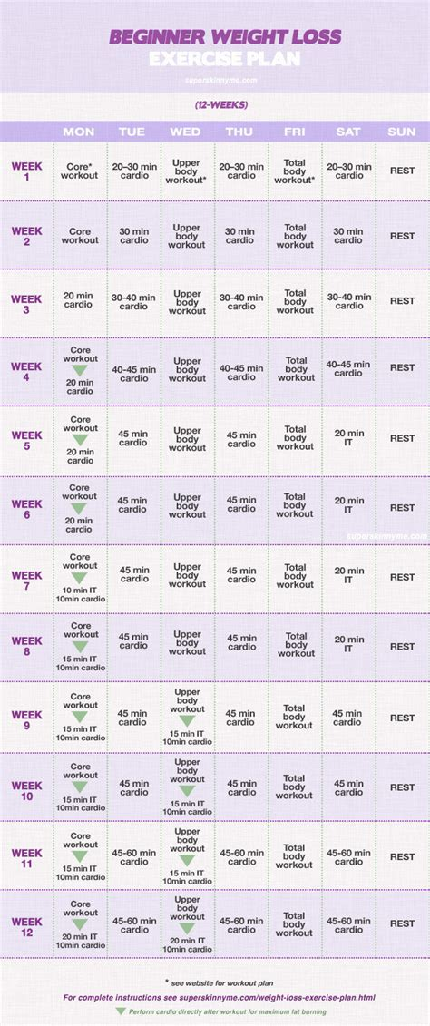 walking to lose weight a guide weight loss fitness planner and