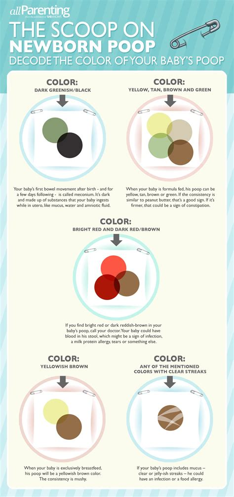 newborn colors newborn infographic decoding the color oh baby