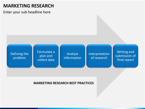 Marketing Research Powerpoint Template Sketchbubble Market Research Presentation Template