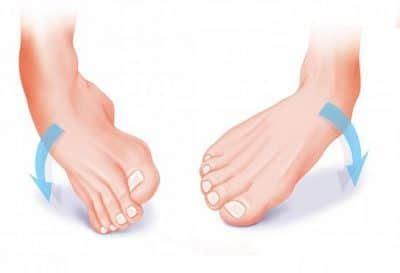 tendinite caviglia interna distorsione alla caviglia rimedi piede tempi di