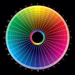 color wheel interactive makeup by krystale choosing complementary colors