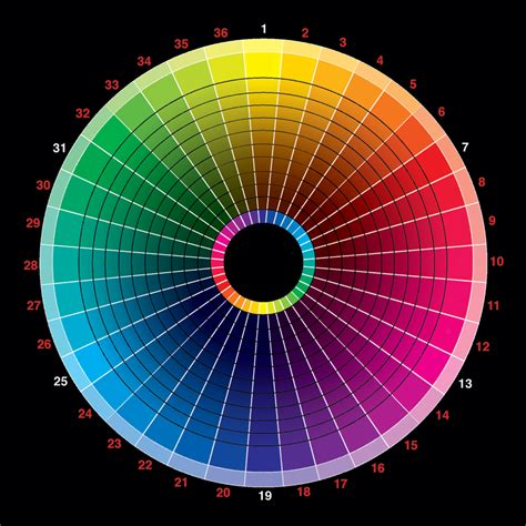 complementary color wheel makeup by krystale choosing complementary colors