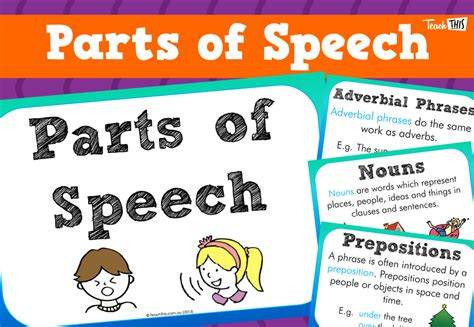 printable adverb poster parts of speech posters traditional printable classroom