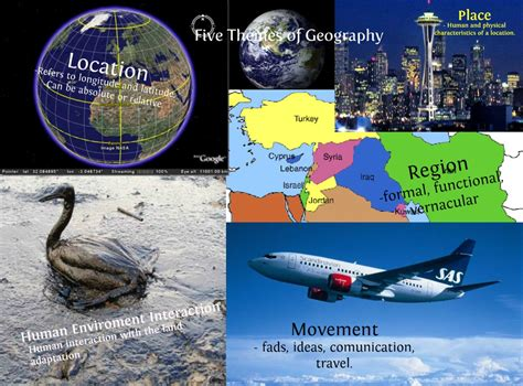 five themes of geography bhutan five themes of geography quot thinglink
