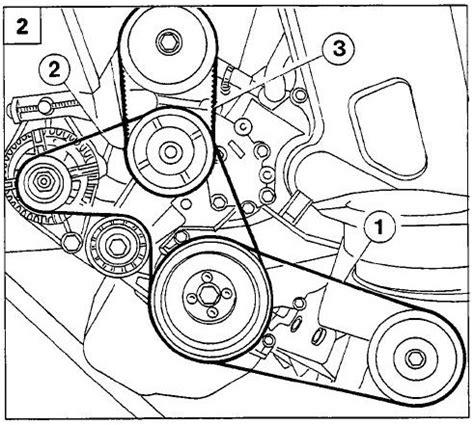 general scudu 2 0 alternator belt help the fiat forum