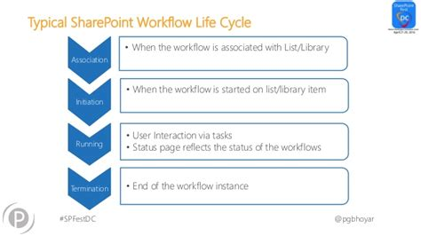 sharepoint 365 workflow sharepoint dc 2016 advanced office365 sharepoint