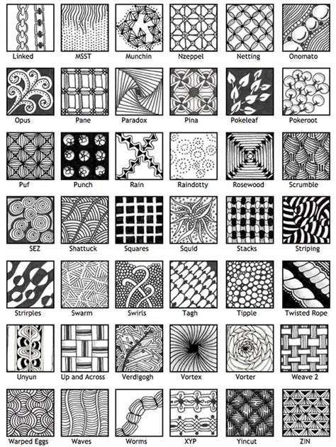 zentangle pattern for beginners zentangle patterns for beginners google search