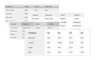 Html Table Style by Template Shortcodes Dcodes Framework V2
