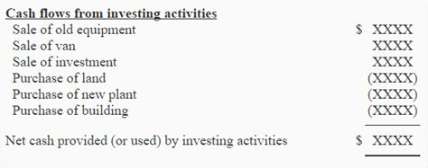exle cash flow from investing activities investing activities section of statement of cash flows