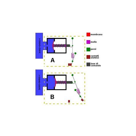 Pressostato Autoclave Regolazione by Pressostato Per Autoclave