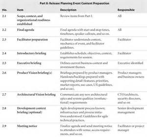 agile software requirements template agile requirements template ecordura