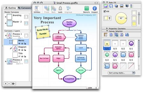 omnigraffle flowchart the ux tools series great tools for mind mapping flow