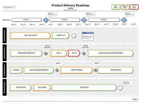 roadmap visio template product delivery plan roadmap template microsoft visio