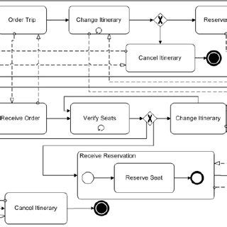 bpmn diagram in visio 2007 bpmn diagram in visio 2007 image collections how to guide and refrence