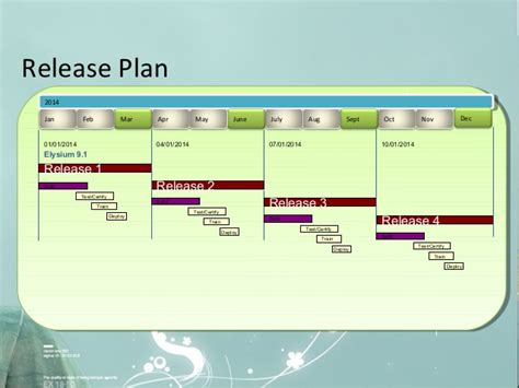 Roadmap Template Release Plan Template Powerpoint