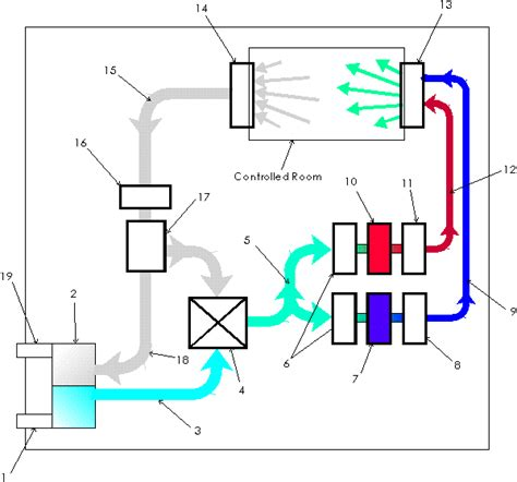 image gallery hvac flow diagram