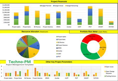 Project Portfolio Template Excel Free Project Management Templates Project Portfolio Template
