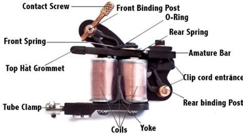 tattoo machine parts machines