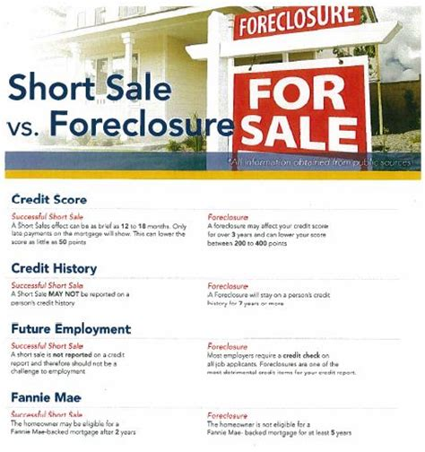 what is a short sale on a house short sales lake tahoe tahoe foreclosure listings tahoe short sales granger group