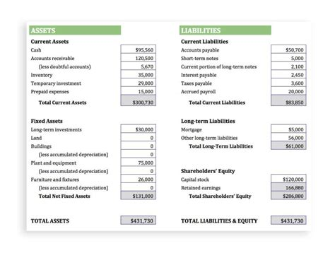 Sle Balance Sheet Template by Business Plan Balance Sheet Template 28 Images Simple