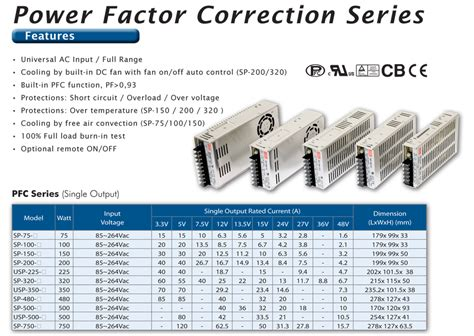 power factor correction guide pdf power factor correction jhb 28 images chapter 7 ac power analysis ppt current automation