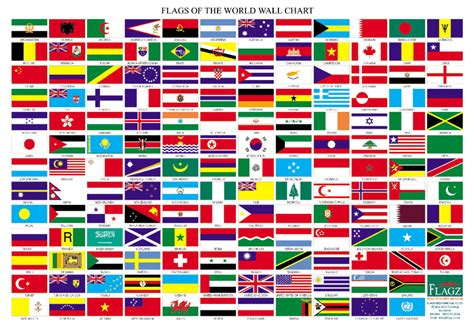 flags of the world by colour flags of every country interactive map
