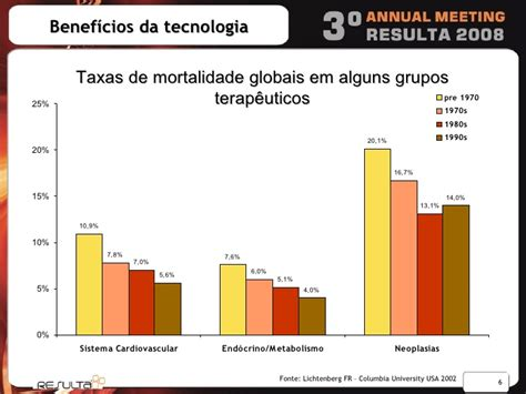 Columbia Mba Outcomes by Pharmacoeconomics And Health Outcomes Portuguese