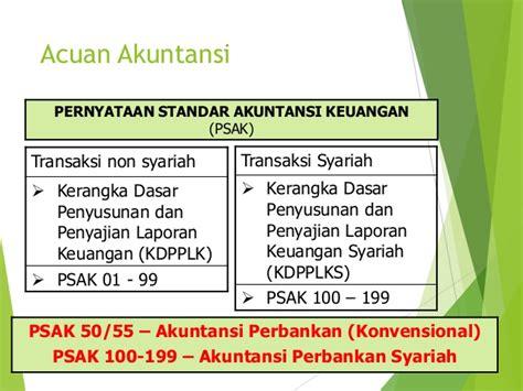 Akuntansi Transaksi Syariah Akad Jual Beli Di Lembaga Bukan Bank week 1 akuntansi keuangan es