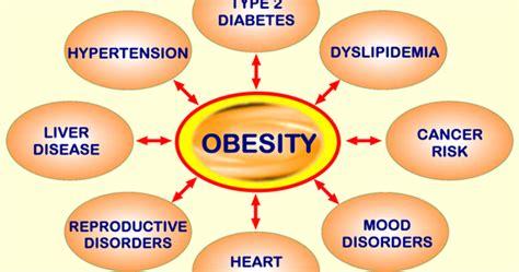 weight management expert weight management expert 233248597897 effects of