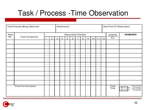 time study template kaizen forms checklists