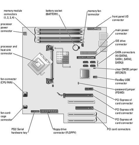 dell xps 420 motherboard diagram cpu upgrades not as easy as they used to be dump