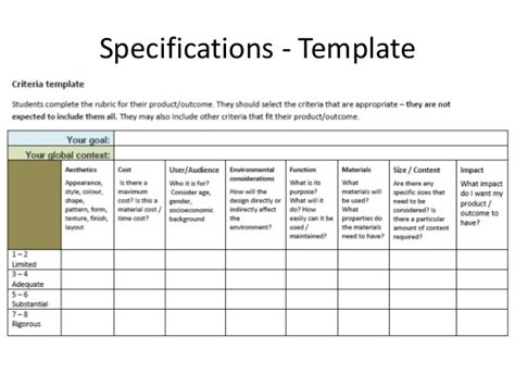 report specification template myp personal project stages