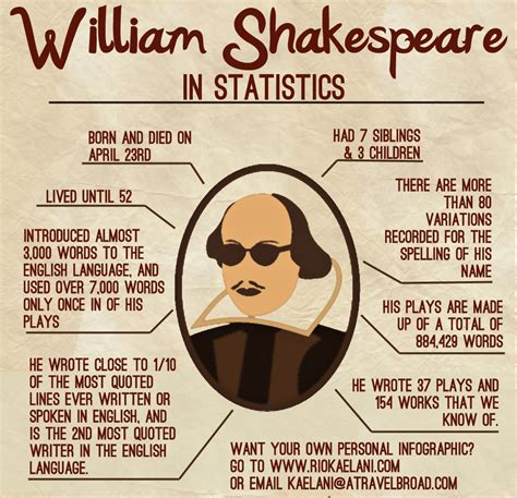 themes used by shakespeare theme of the week william shakespeare blog ebg