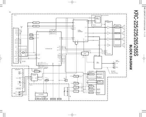 Kenwood ddx7015 wiring diagram kenwood ddx7015 manual with 28 more kenwood ddx7015 wiring diagram kenwood ddx7015 manual kenwood ddx7015 wiring diagram kenwood ddx8017 wiring asfbconference2016 Choice Image