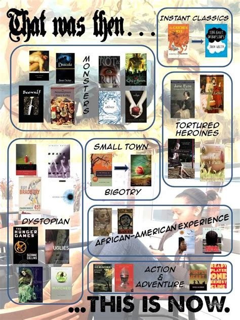 themes in classic literature 17 best images about library posters displays on pinterest