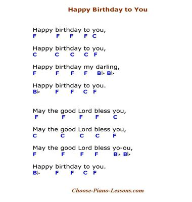 happy birthday song chords using basic piano chords to play simple songs