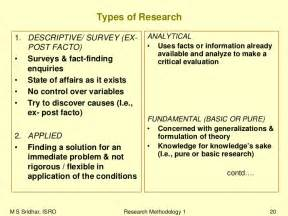 Type Of Research Paper Introduction To Research Methodology