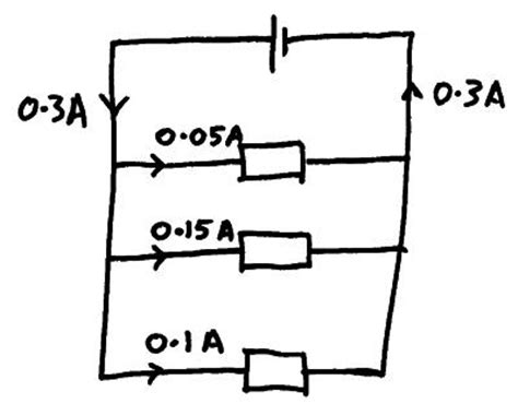 parallel circuits potential difference circuits current potential difference resistance and cells in series and parallel circuits