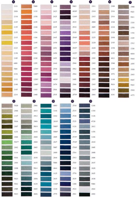 aurifil thread colors aurifil thread color card aurifil colors