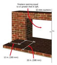 What Is A Fireplace Hearth Hearths And Hearth Extensions Internachi