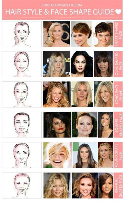 match hairdo with face shape 17 best ideas about face shape hairstyles on pinterest