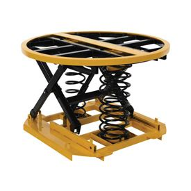 scissor lifts lift tables pallet carousels rotators