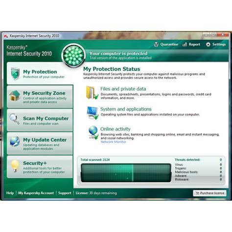 security suite review kaspersky